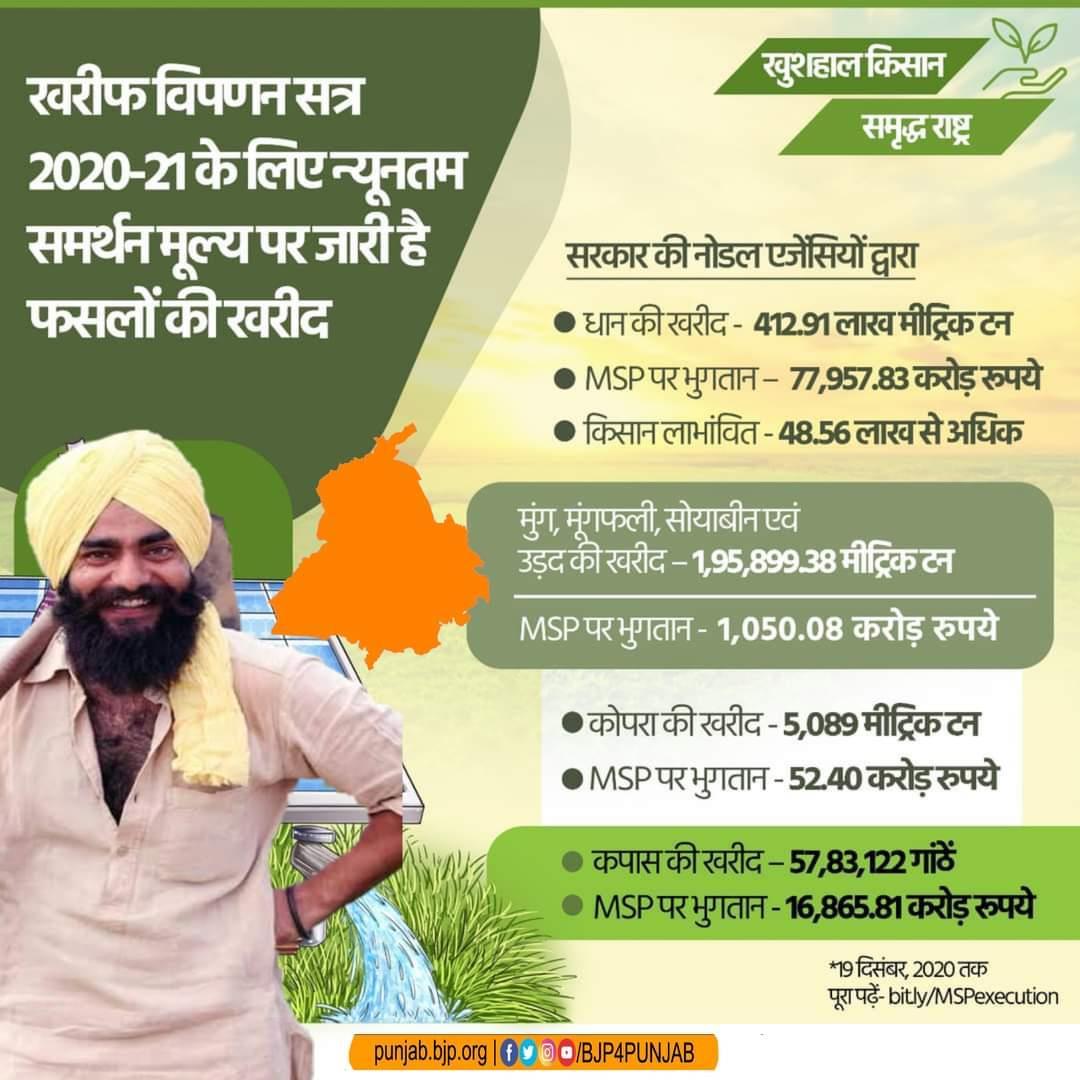 Protesting farmer is BJP poster boy