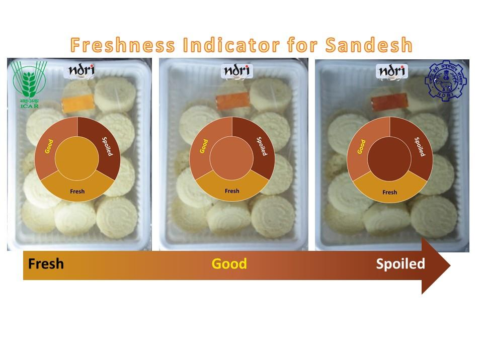 Sensor-based kit to check quality of packed dairy products