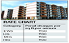Additional constructions in CHB units: Temporary exemption from demolition extended till Dec