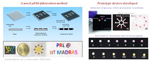 IIT-M deveops  paper-based sensor to detect antimicrobial pollutants