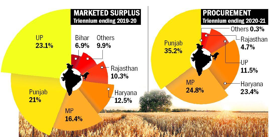 It's the turn of consumers to support farmers