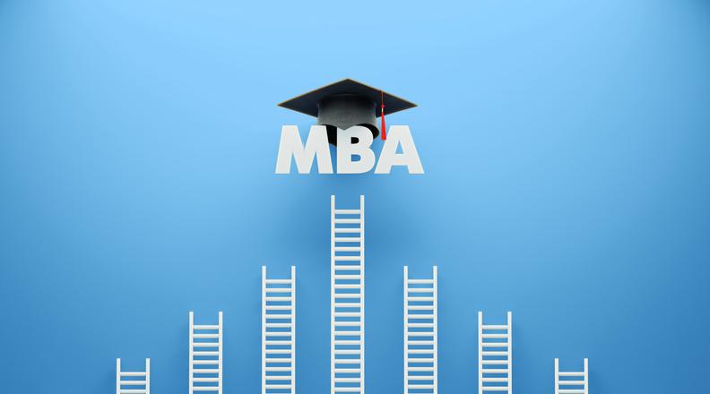 Tests for MBA aspirants